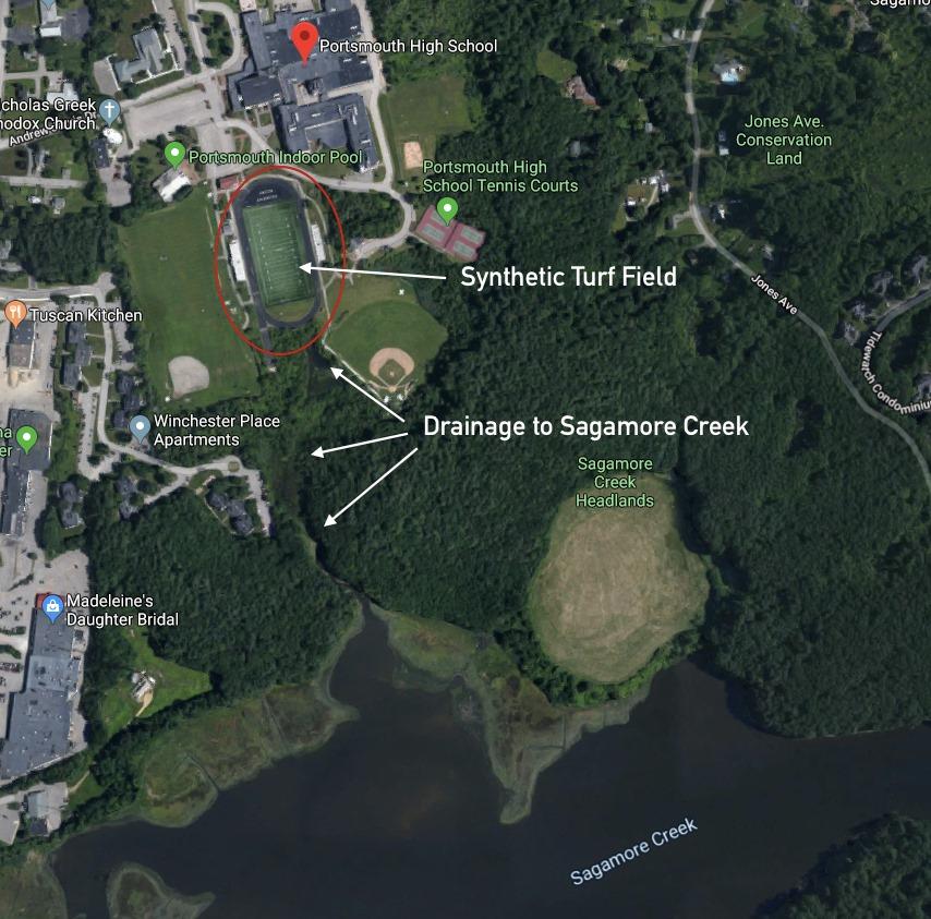 PHS Field Drainage